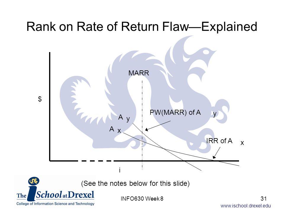 www.ischool.drexel.edu Rank on Rate of Return Flaw—Explained A x A y MARR i $ PW(MARR) of A y IRR of A x 31INFO630 Week 8 (See the notes below for this slide)