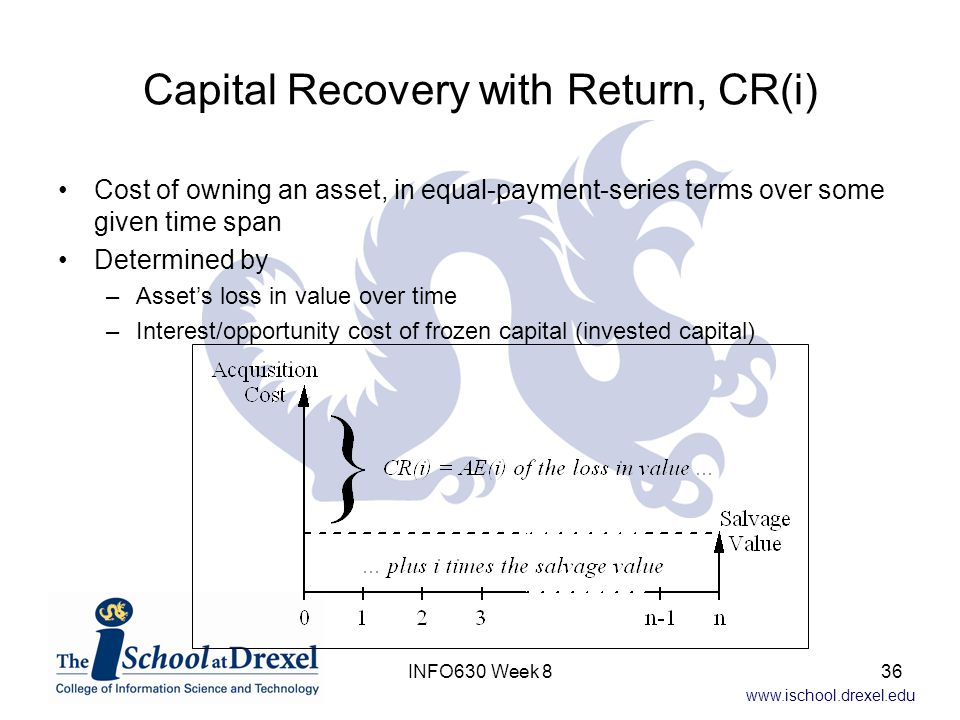 www.ischool.drexel.edu Capital Recovery with Return, CR(i) Cost of owning an asset, in equal-payment-series terms over some given time span Determined by –Asset's loss in value over time –Interest/opportunity cost of frozen capital (invested capital) 36INFO630 Week 8