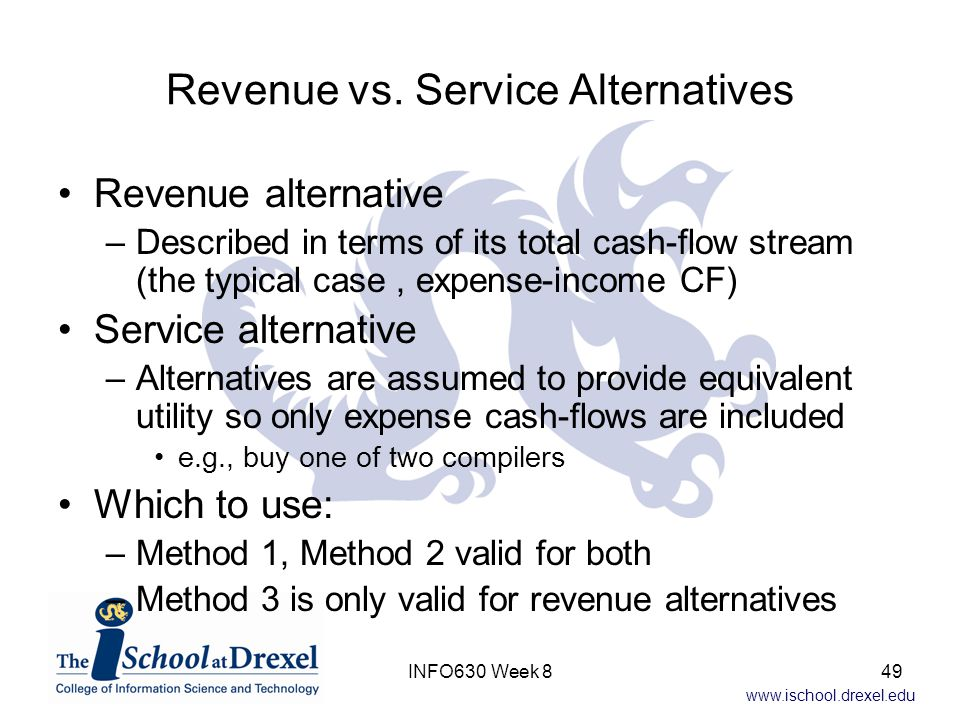 www.ischool.drexel.edu Revenue vs.