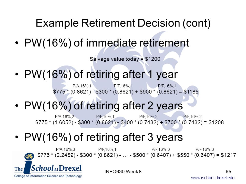 www.ischool.drexel.edu Example Retirement Decision (cont) PW(16%) of immediate retirement PW(16%) of retiring after 1 year PW(16%) of retiring after 2 years PW(16%) of retiring after 3 years P/A,16%,1 P/F,16%,1 P/F,16%,1 $775 * (0.8621) - $300 * (0.8621) + $900 * (0.8621) = $1185 P/A,16%,2 P/F,16%,1 P/F,16%,2 P/F,16%,2 $775 * (1.6052) - $300 * (0.8621) - $400 * (0.7432) + $700 * (0.7432) = $1208 Salvage value today = $1200 P/A,16%,3 P/F,16%,1 P/F,16%,3 P/F,16%,3 $775 * (2.2459) - $300 * (0.8621) - … - $500 * (0.6407) + $550 * (0.6407) = $1217 65INFO630 Week 8