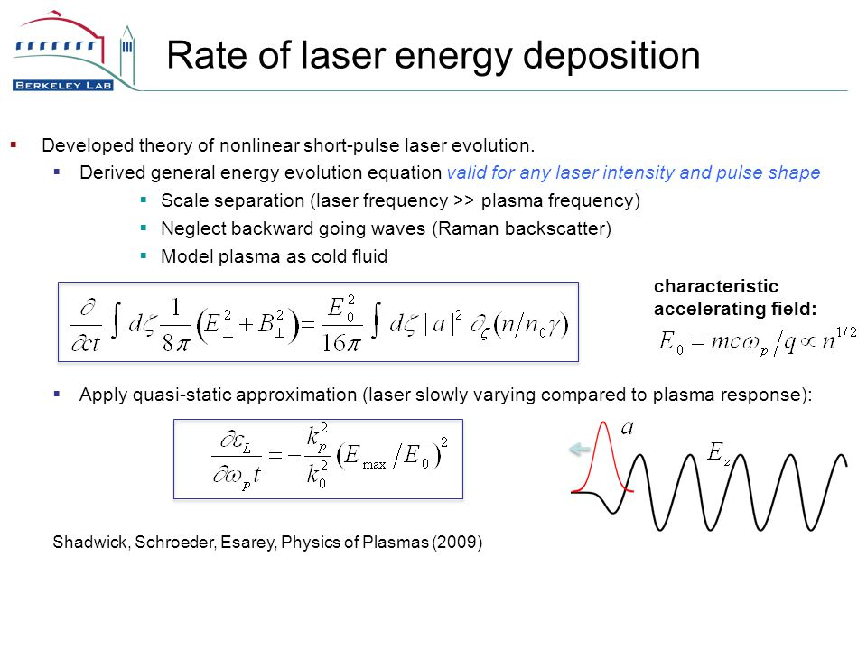 Rate of laser energy deposition  Developed theory of nonlinear short-pulse laser evolution.