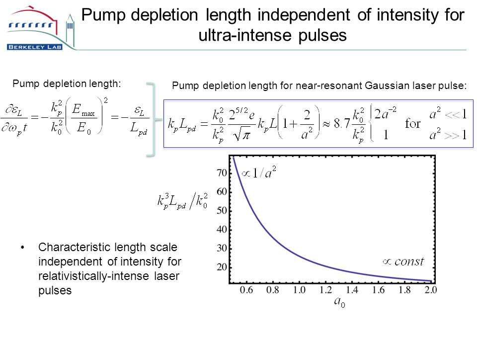 Pump depletion length independent of intensity for ultra-intense pulses Pump depletion length for near-resonant Gaussian laser pulse: Pump depletion length: Characteristic length scale independent of intensity for relativistically-intense laser pulses