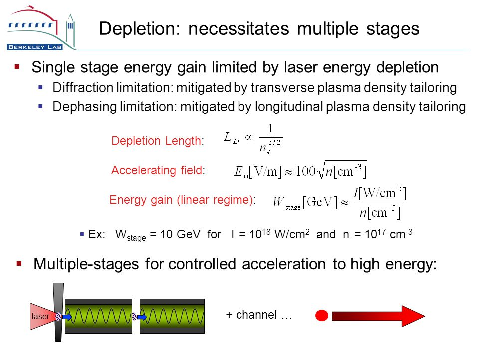  Single stage energy gain limited by laser energy depletion  Diffraction limitation: mitigated by transverse plasma density tailoring  Dephasing limitation: mitigated by longitudinal plasma density tailoring Depletion: necessitates multiple stages  Multiple-stages for controlled acceleration to high energy: Depletion Length: Energy gain (linear regime): laser + channel …  Ex: W stage = 10 GeV for I = 10 18 W/cm 2 and n = 10 17 cm -3 Accelerating field: