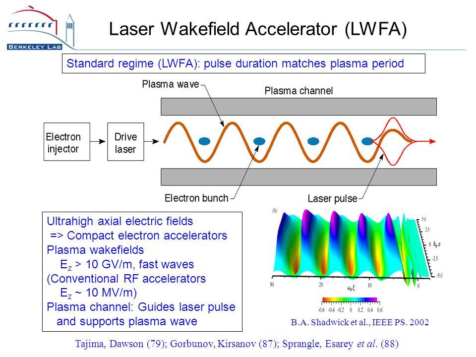 Laser Wakefield Accelerator (LWFA) B.A. Shadwick et al., IEEE PS.