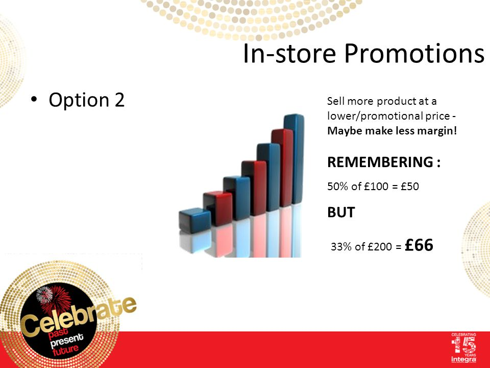 In-store Promotions Option 2 Sell more product at a lower/promotional price - Maybe make less margin.