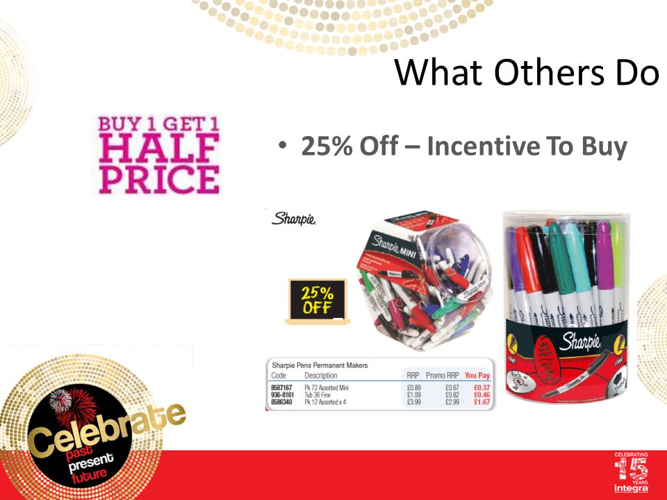 What Others Do 25% Off – Incentive To Buy