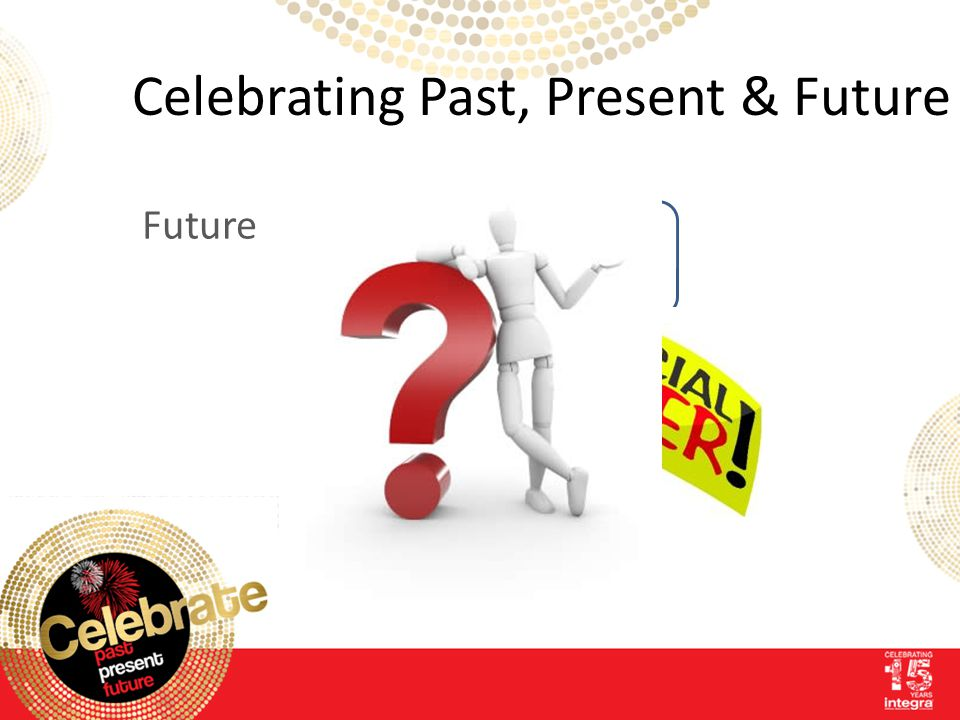 Celebrating Past, Present & Future Sell the same amount as usual at the same price - but make more % profit.