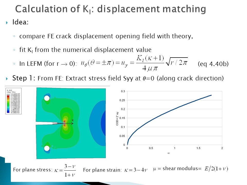  Idea: ◦ compare FE crack displacement opening field with theory, ◦ fit K I from the numerical displacement value ◦ In LEFM (for r  0):  Step 1: Fr