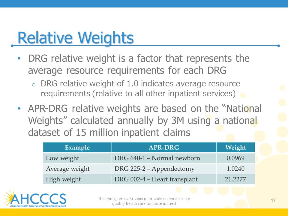 Relative Weights DRG relative weight is a factor that represents the average resource requirements for each DRG o DRG relative weight of 1.0 indicates