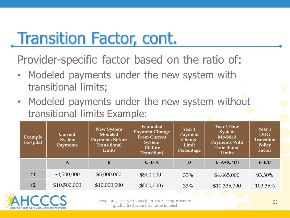 Transition Factor, cont. Provider-specific factor based on the ratio of: Modeled payments under the new system with transitional limits; Modeled payme
