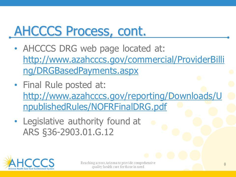 AHCCCS Process, cont. AHCCCS DRG web page located at: http://www.azahcccs.gov/commercial/ProviderBilli ng/DRGBasedPayments.aspx http://www.azahcccs.go