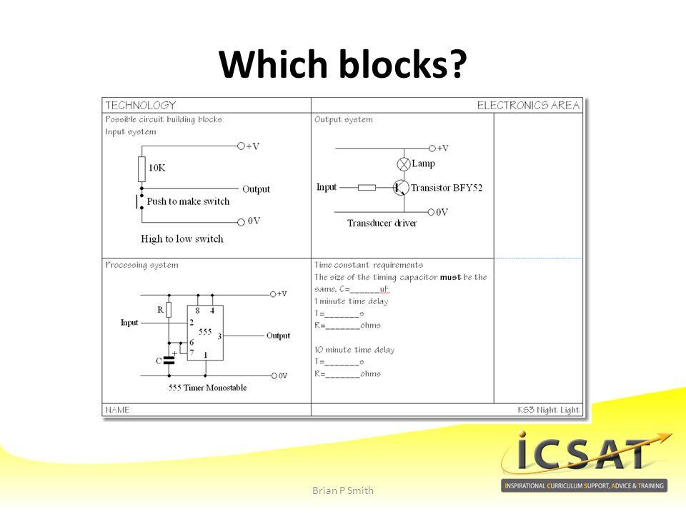 Which blocks? Brian P Smith