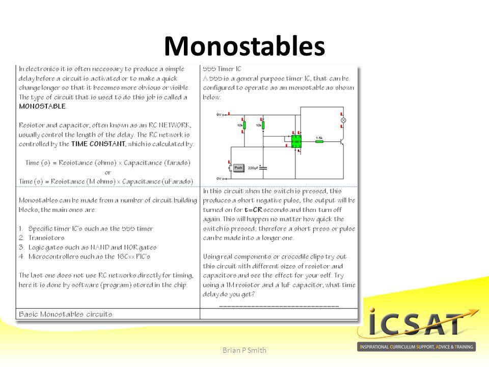 Monostables Brian P Smith