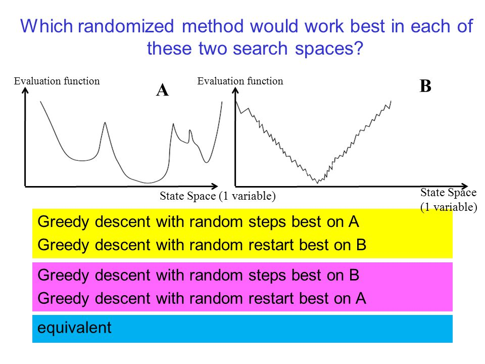 Which randomized method would work best in each of these two search spaces.