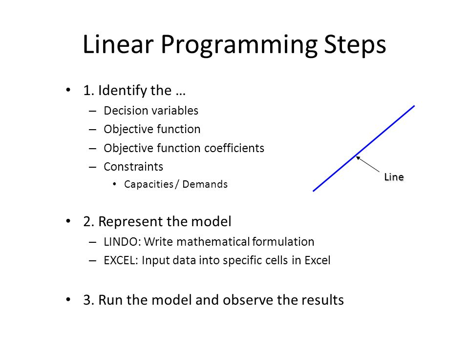 Line Linear Programming Steps 1. Identify the … – Decision variables – Objective function – Objective function coefficients – Constraints Capacities /