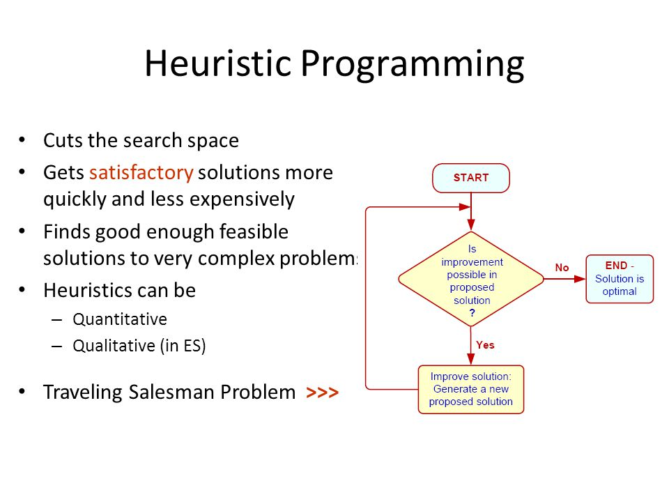 Heuristic Programming Cuts the search space Gets satisfactory solutions more quickly and less expensively Finds good enough feasible solutions to very