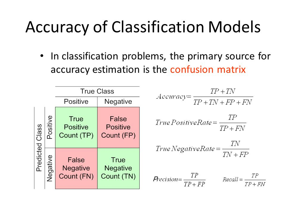 Accuracy of Classification Models In classification problems, the primary source for accuracy estimation is the confusion matrix