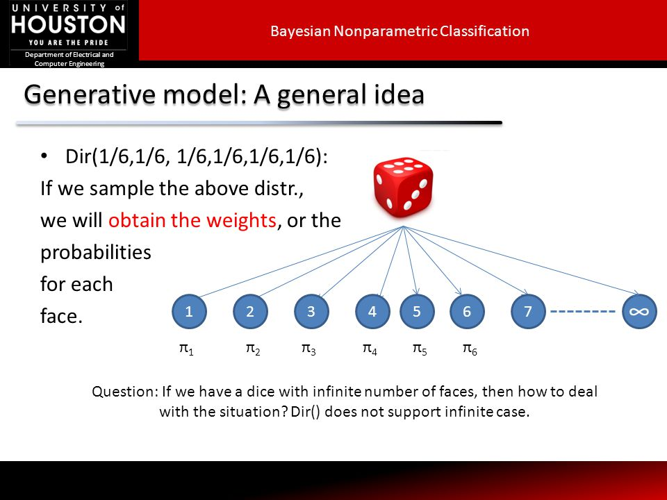 Department of Electrical and Computer Engineering Generative model: A general idea Dir(1/6,1/6, 1/6,1/6,1/6,1/6): If we sample the above distr., we wi