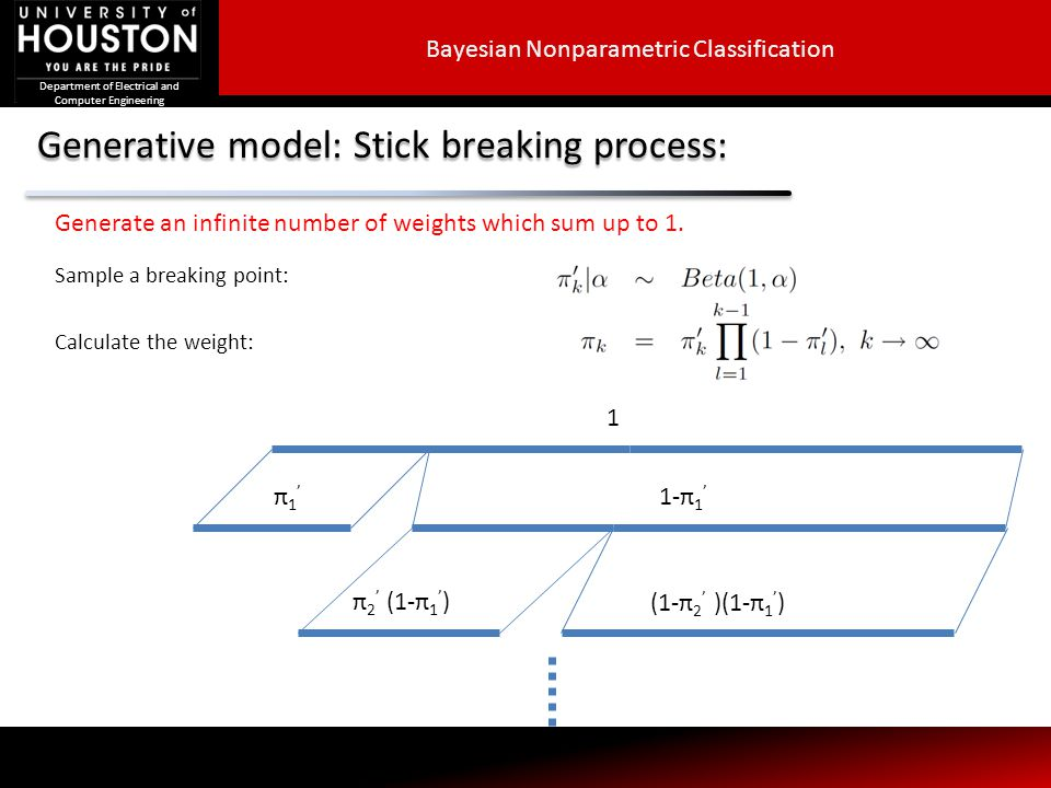 Department of Electrical and Computer Engineering Generative model: Stick breaking process: Department of Electrical and Computer Engineering 1-π 1 '