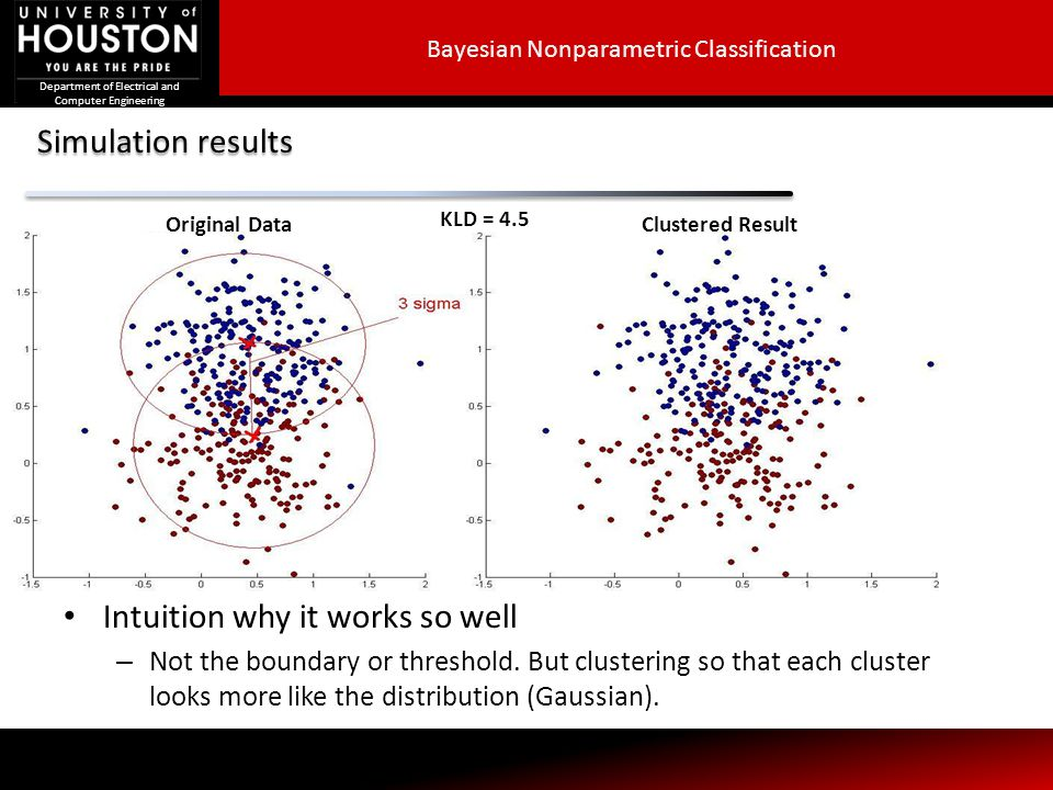 Department of Electrical and Computer Engineering KLD = 4.5 Simulation results Department of Electrical and Computer Engineering Bayesian Nonparametric Classification KLD = 4.5 Intuition why it works so well – Not the boundary or threshold.