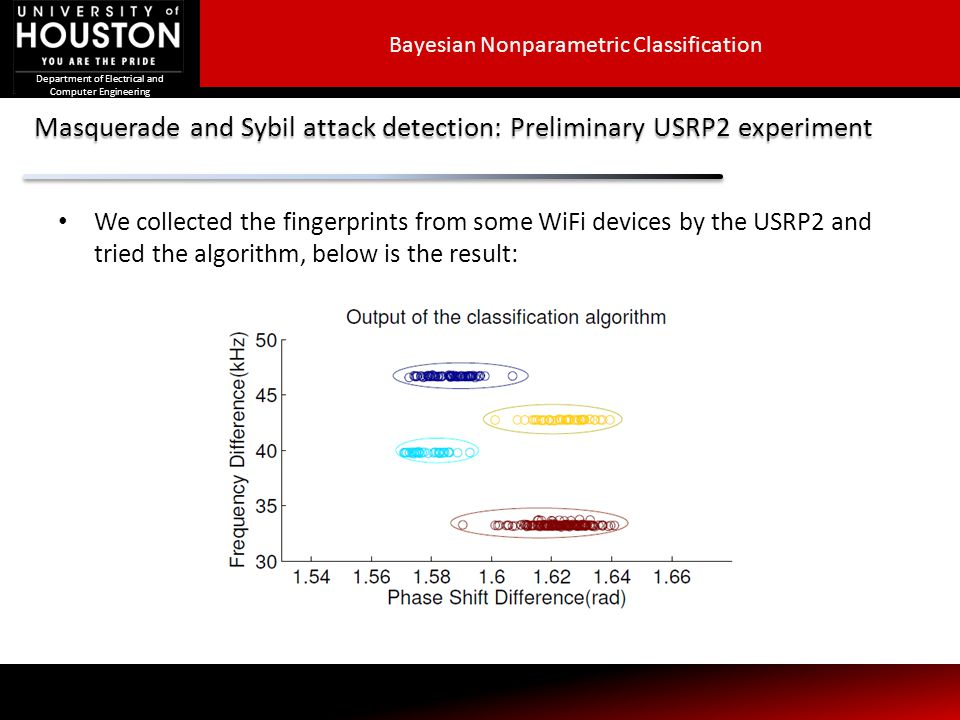 Department of Electrical and Computer Engineering Masquerade and Sybil attack detection: Preliminary USRP2 experiment We collected the fingerprints fr