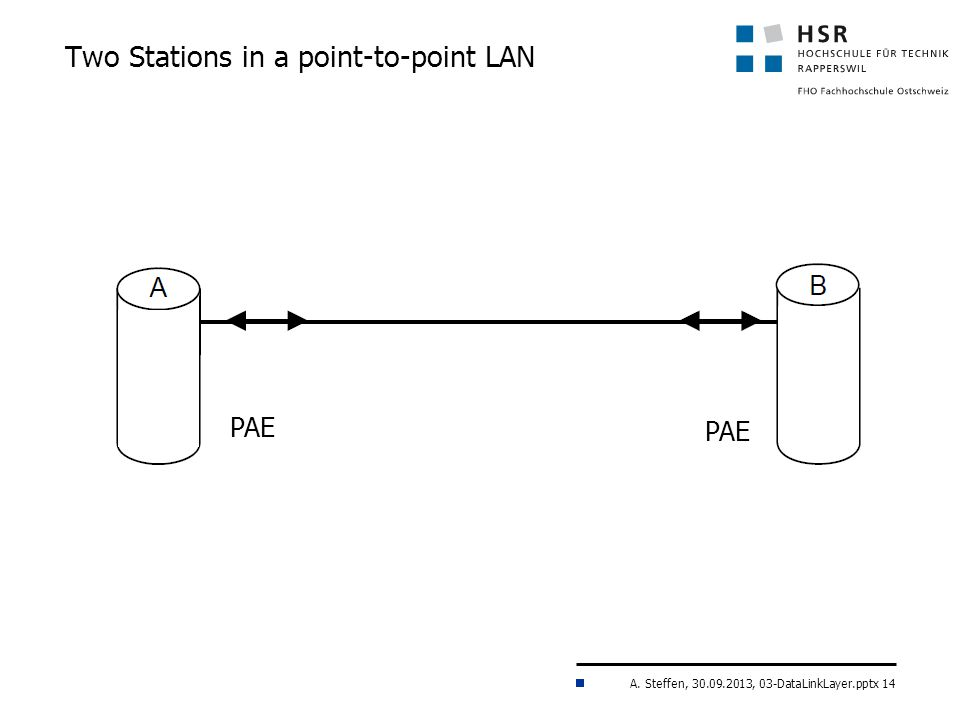 A. Steffen, 30.09.2013, 03-DataLinkLayer.pptx 14 Two Stations in a point-to-point LAN PAE