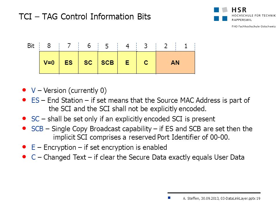 A. Steffen, 30.09.2013, 03-DataLinkLayer.pptx 19 TCI – TAG Control Information Bits V – Version (currently 0) ES – End Station – if set means that the