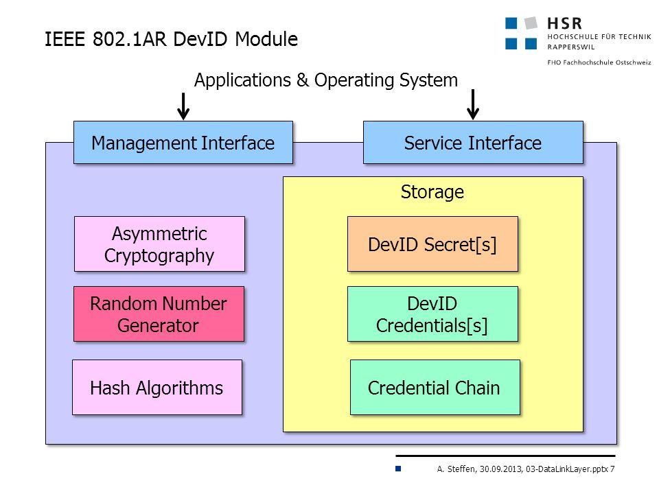 A. Steffen, 30.09.2013, 03-DataLinkLayer.pptx 7 IEEE 802.1AR DevID Module Storage Random Number Generator Hash Algorithms Asymmetric Cryptography Serv