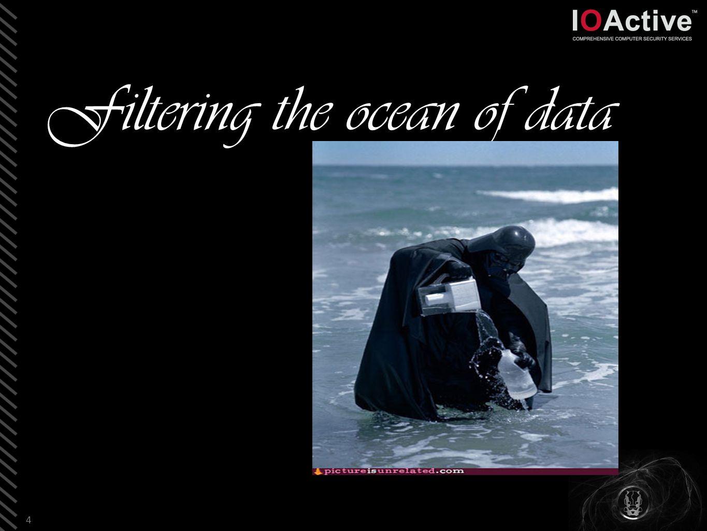 Filtering the ocean of data 4