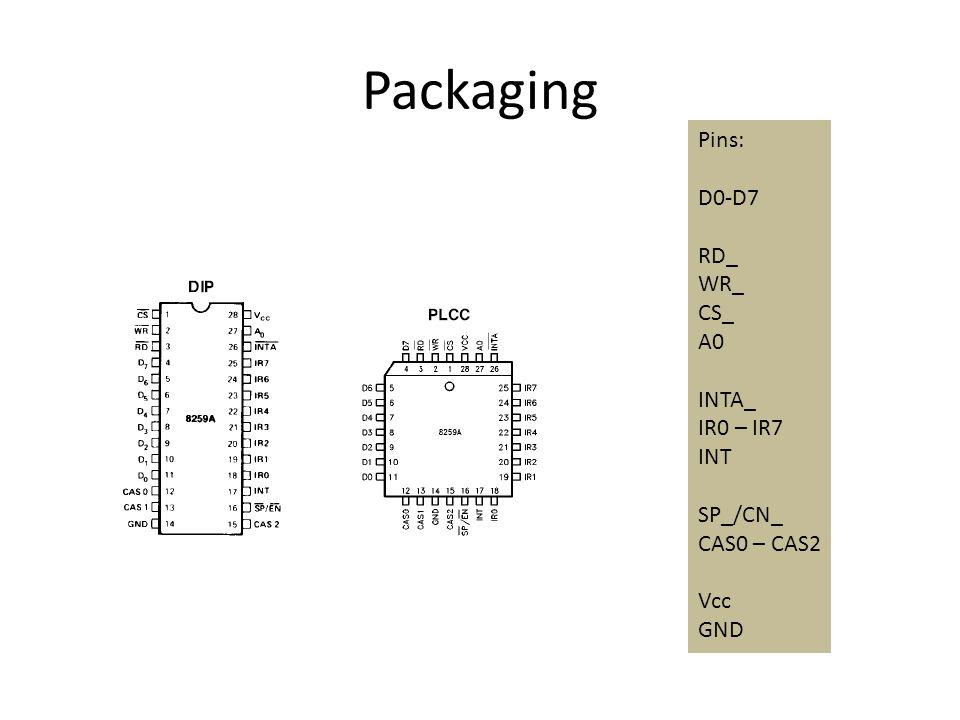 Packaging Pins: D0-D7 RD_ WR_ CS_ A0 INTA_ IR0 – IR7 INT SP_/CN_ CAS0 – CAS2 Vcc GND
