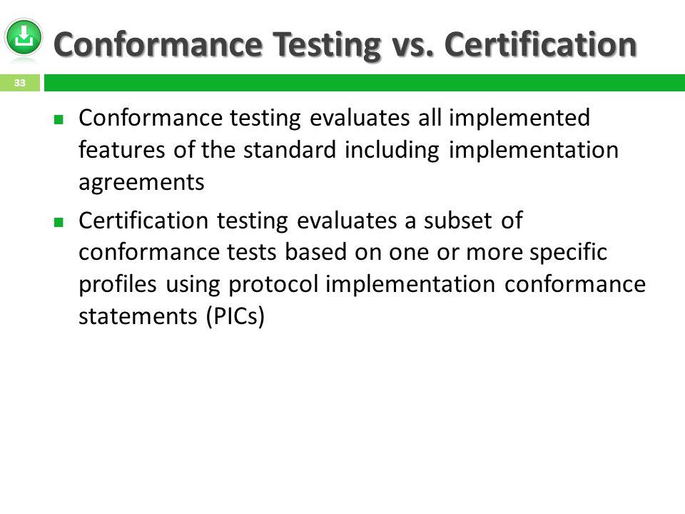 Conformance Testing vs.