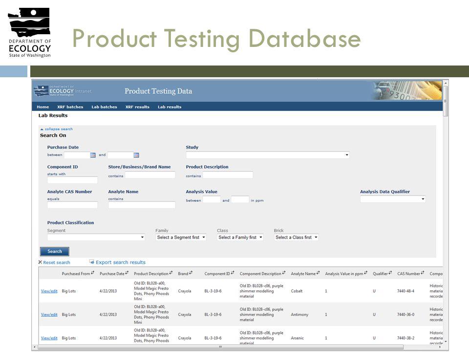 Product Testing Database