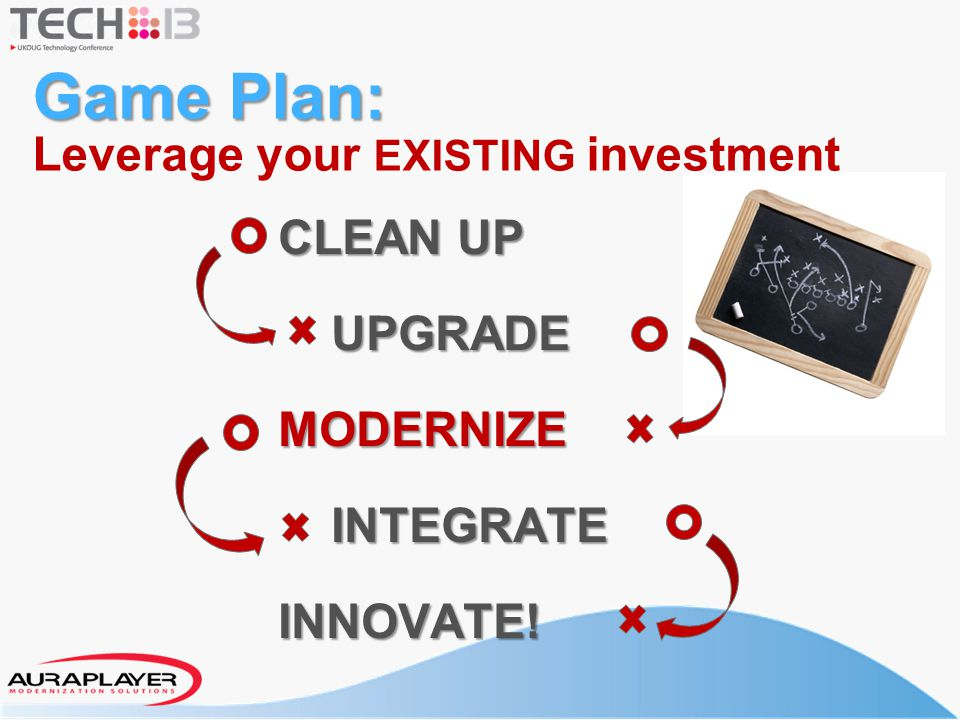 CLEAN UP UPGRADE UPGRADEMODERNIZE INTEGRATE INTEGRATEINNOVATE! Game Plan: Game Plan: Leverage your EXISTING investment