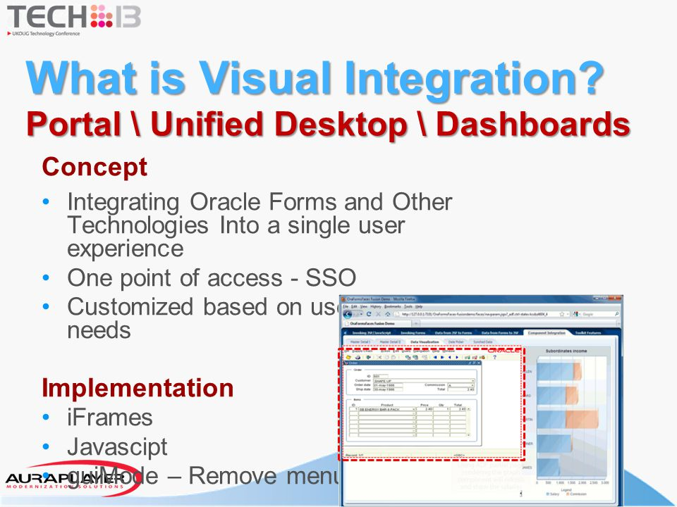 What is Visual Integration? Portal \ Unified Desktop \ Dashboards Concept Integrating Oracle Forms and Other Technologies Into a single user experienc
