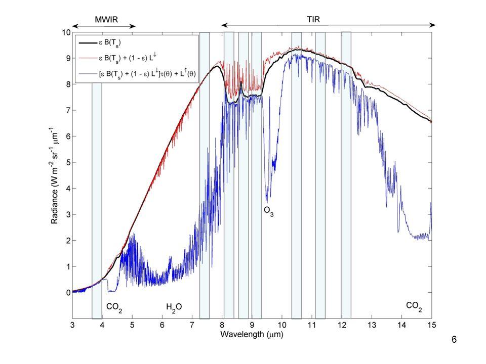 MODIS LST Products Product Level DimensionsSpatial Resolution Temporal Resolution AlgorithmOutput Products MOD11_L2L22030 lines 1354 pixels/line 1km at nadirSwath 2x daily Split-Window- LST - Emissivity (bands 31, 32) MOD11B1L3200 rows 200 columns ~5 km (v4) ~6 km (v5) Sinusoidal 2x daily Day/Night- LST - Emissivity (bands 20-23, 29, 31,32) MOD11C3L3360ºx180º Global 0.05º x 0.05ºMonthlyDay/Night + Split-Window - LST - Emissivity (bands 20-23, 29, 31-32) Current and planned MODIS LST&E Products None of the current algorithms produce emissivities at 1km resolution
