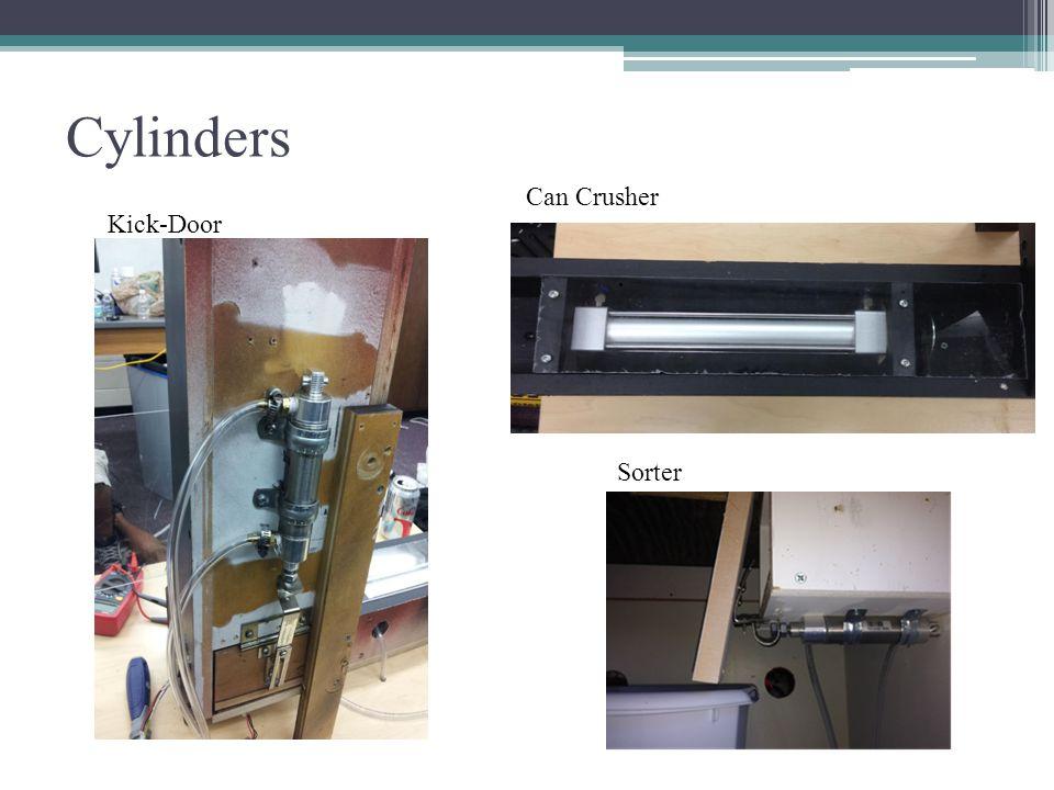 Cylinders Kick-Door Sorter Can Crusher