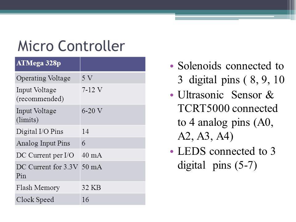 Micro Controller ATMega 328p Operating Voltage5 V Input Voltage (recommended) 7-12 V Input Voltage (limits) 6-20 V Digital I/O Pins14 Analog Input Pin