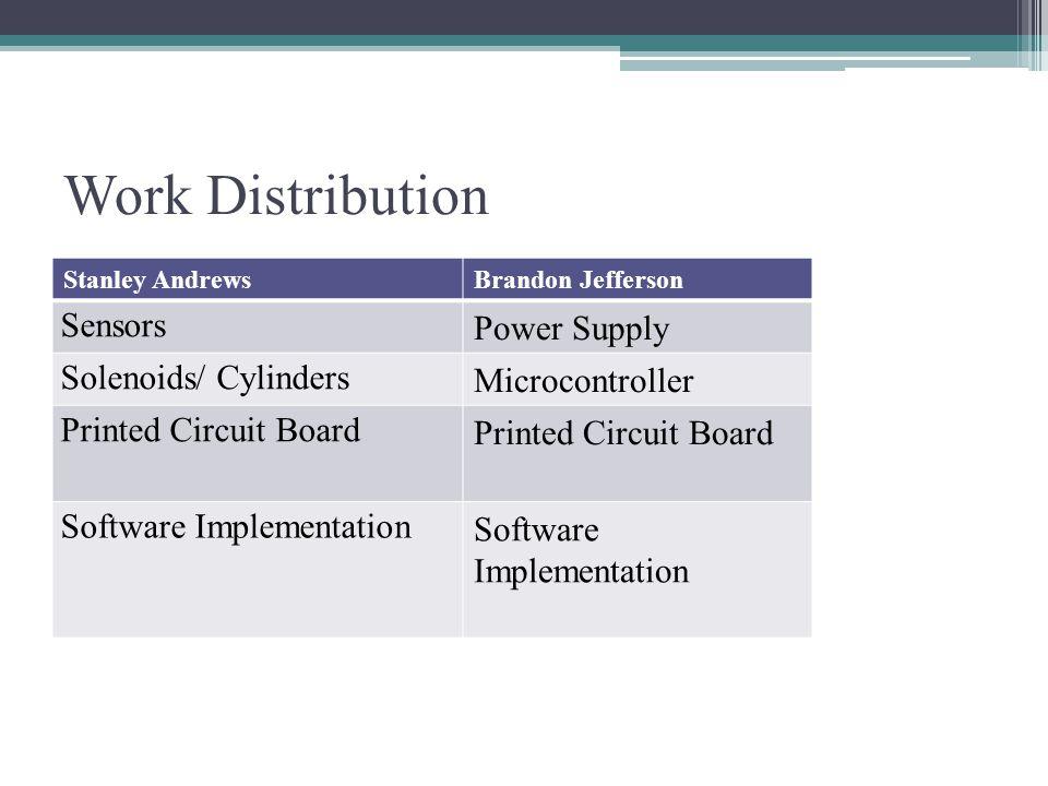 Work Distribution Stanley AndrewsBrandon Jefferson Sensors Power Supply Solenoids/ Cylinders Microcontroller Printed Circuit Board Software Implementa