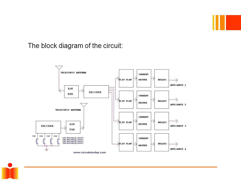 The block diagram of the circuit:
