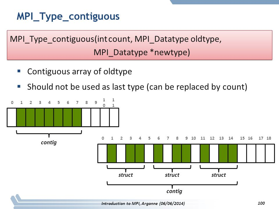 181715 MPI_Type_contiguous  Contiguous array of oldtype  Should not be used as last type (can be replaced by count) MPI_Type_contiguous(int count, MPI_Datatype oldtype, MPI_Datatype *newtype) MPI_Type_contiguous(int count, MPI_Datatype oldtype, MPI_Datatype *newtype) Introduction to MPI, Argonne (06/06/2014) 100 0123456789 10101 contig 01234567891011121416 struct contig 13