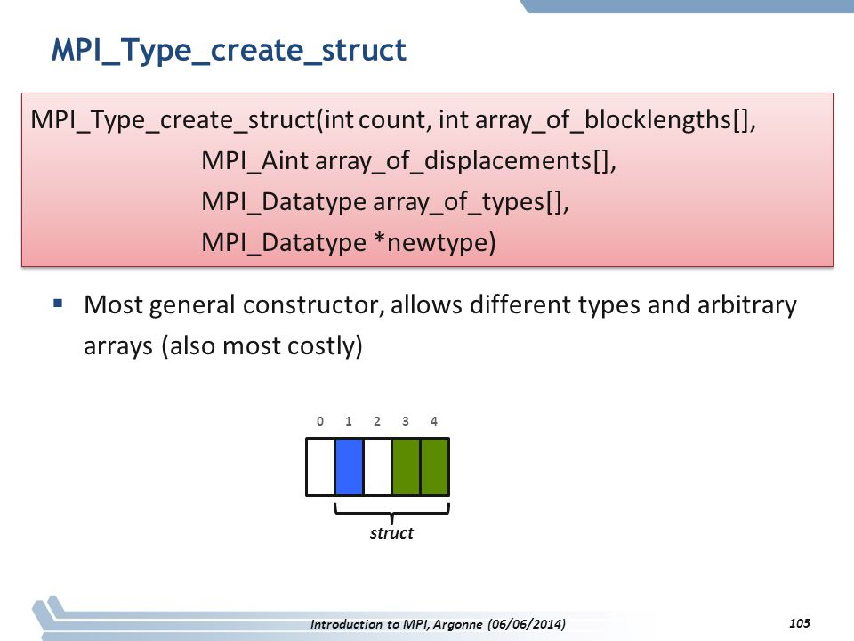 MPI_Type_create_struct  Most general constructor, allows different types and arbitrary arrays (also most costly) MPI_Type_create_struct(int count, int array_of_blocklengths[], MPI_Aint array_of_displacements[], MPI_Datatype array_of_types[], MPI_Datatype *newtype) MPI_Type_create_struct(int count, int array_of_blocklengths[], MPI_Aint array_of_displacements[], MPI_Datatype array_of_types[], MPI_Datatype *newtype) Introduction to MPI, Argonne (06/06/2014) 105 01234 struct