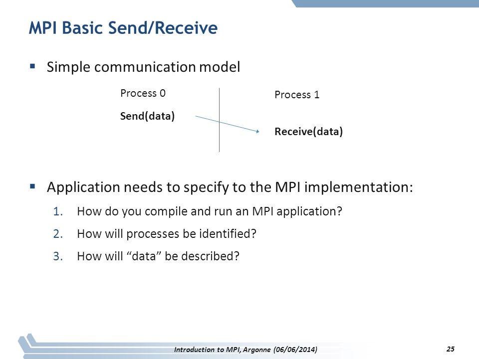 MPI Basic Send/Receive  Simple communication model  Application needs to specify to the MPI implementation: 1.How do you compile and run an MPI application.