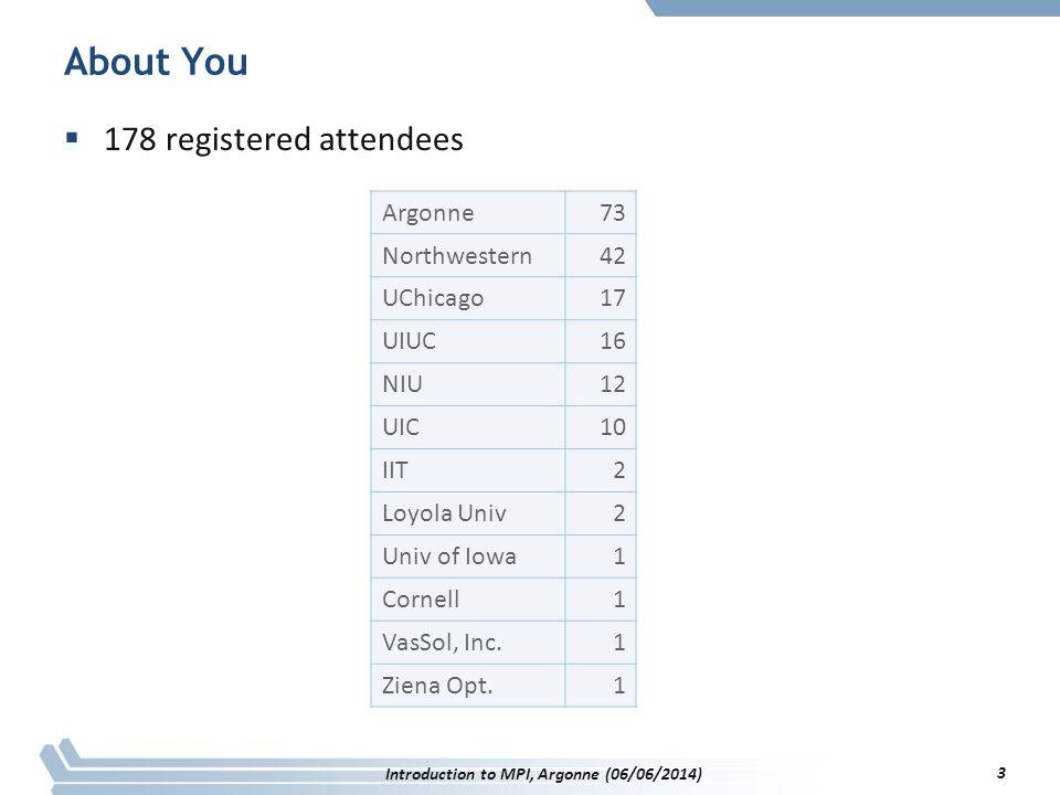 About You  178 registered attendees Introduction to MPI, Argonne (06/06/2014) 3 Argonne73 Northwestern42 UChicago17 UIUC16 NIU12 UIC10 IIT2 Loyola Univ2 Univ of Iowa1 Cornell1 VasSol, Inc.1 Ziena Opt.1