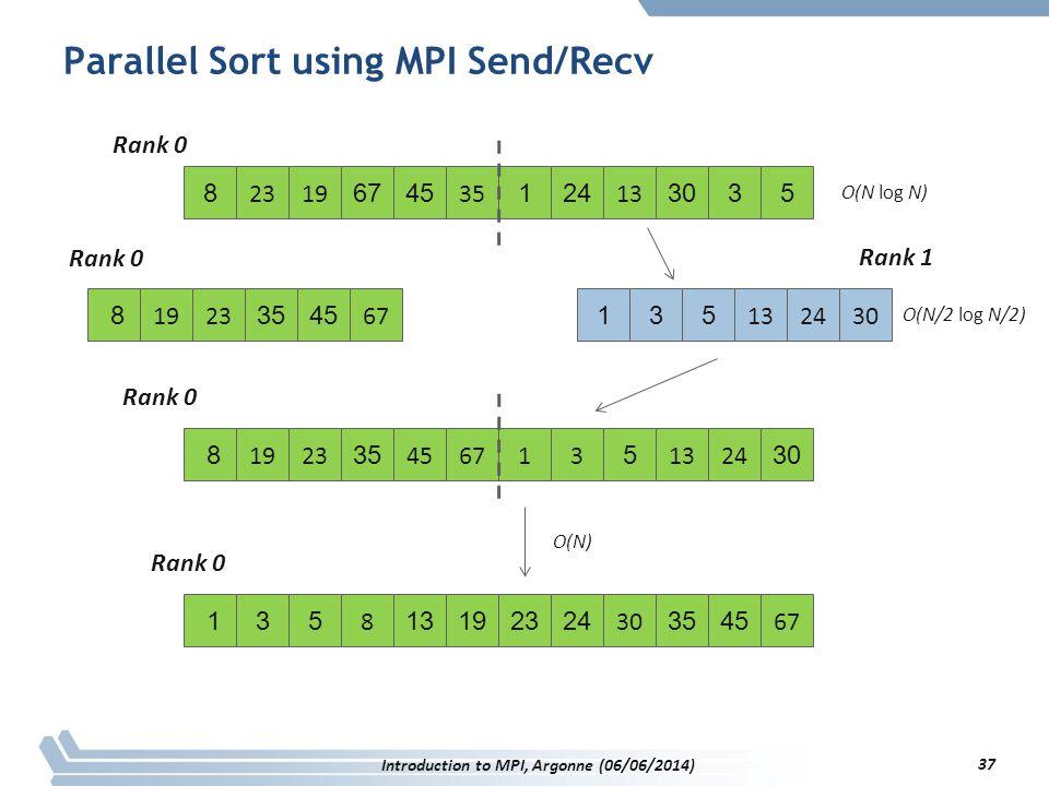 Parallel Sort using MPI Send/Recv 8 2319 6745 35 124 13 3035 8 1923 3545 67 135 132430 Rank 0 Rank 1 8 1923 3530 456713 5 1324 O(N log N) 135 867 13192324 30 3545 Rank 0 Introduction to MPI, Argonne (06/06/2014) 37 O(N/2 log N/2) O(N)
