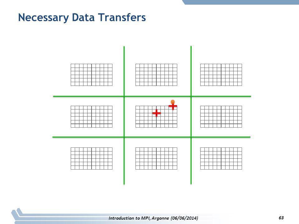 Necessary Data Transfers 63 Introduction to MPI, Argonne (06/06/2014)