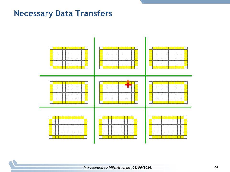 Necessary Data Transfers 64 Introduction to MPI, Argonne (06/06/2014)