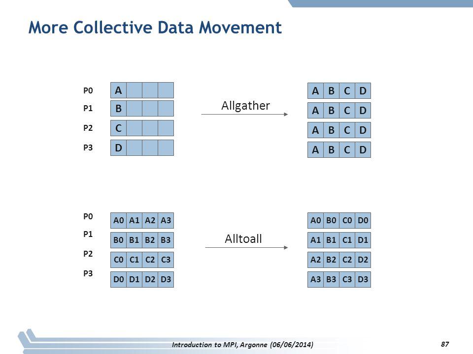 More Collective Data Movement ABDC A0B0C0D0 A1B1C1D1 A3B3C3D3 A2B2C2D2 A0A1A2A3 B0B1B2B3 D0D1D2D3 C0C1C2C3 ABCD ABCD ABCD ABCD Allgather Alltoall P0 P1 P2 P3 P0 P1 P2 P3 Introduction to MPI, Argonne (06/06/2014) 87