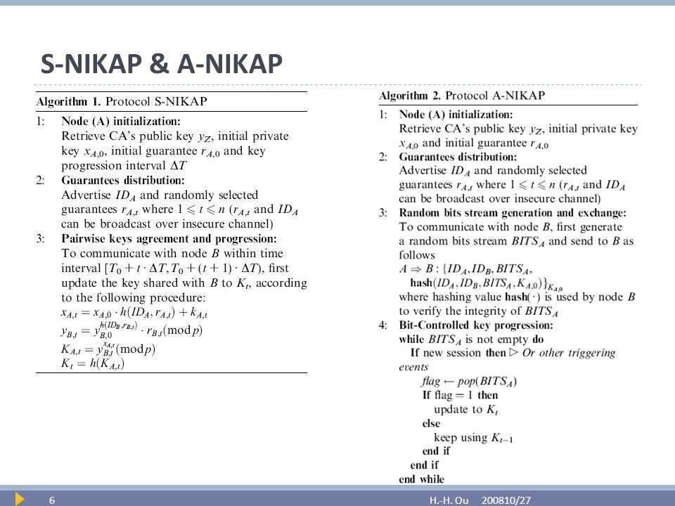 S-NIKAP & A-NIKAP 200810/27H.-H. Ou6