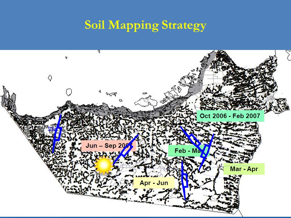Sweihan Al Qua'a Liwa Ghayathi Sila Al Fathyia Oct 2006 - Feb 2007 Feb - Mar Mar - Apr Apr - Jun Jun – Sep 2007 Soil Mapping Strategy