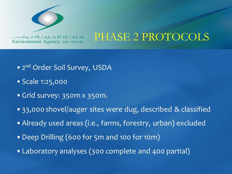 2 nd Order Soil Survey, USDA Scale 1:25,000 Grid survey: 350m x 350m.